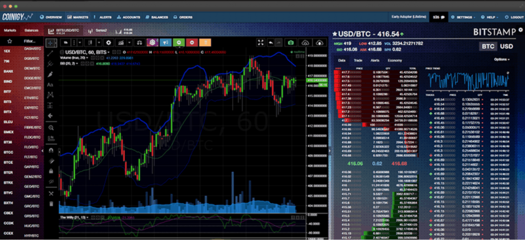 charting tools for cryptocurrency - coinigy